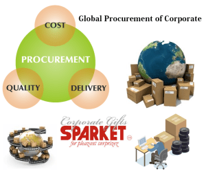 global-procurement-of-corporate-gifts-300x256