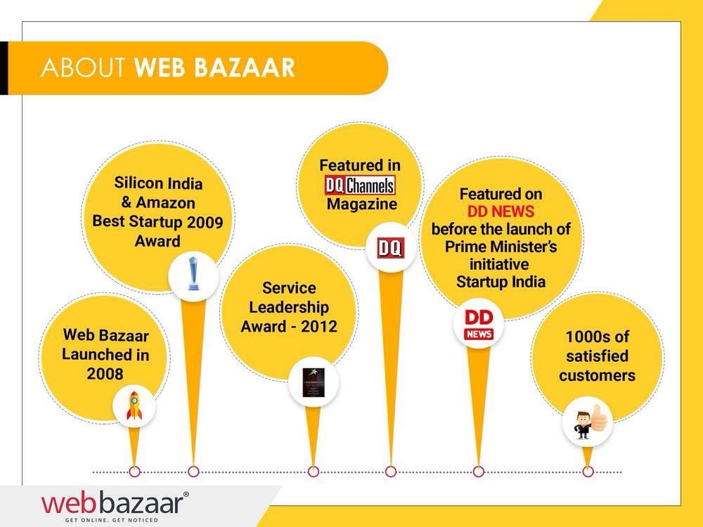 About Web Bazaar